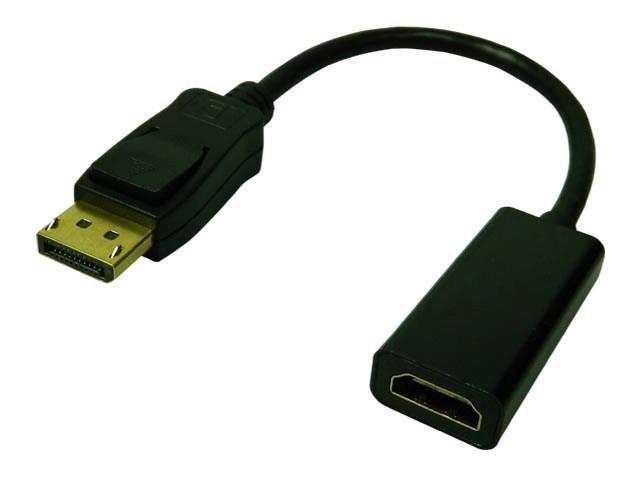 Redukce HDMI / DISPLAYPORT délka 12,5cm