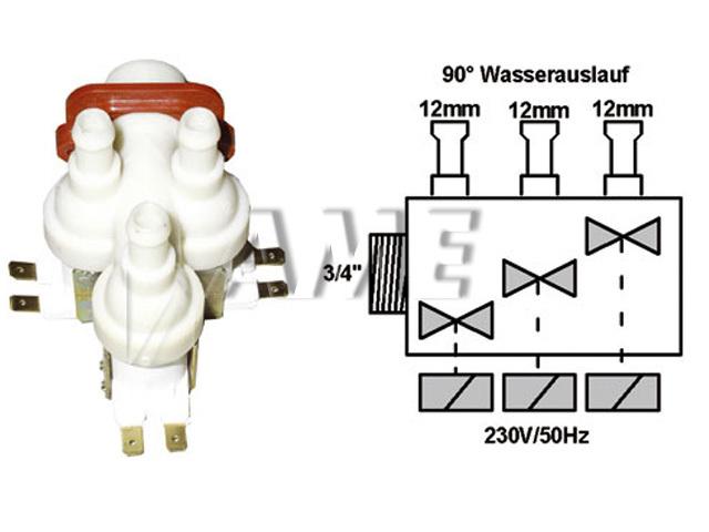 ventil napouštěcí univerzální 3xcestný (90 st.)